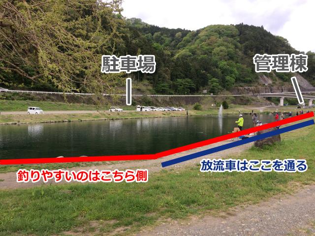 Fishing Field 中津川 放流場所